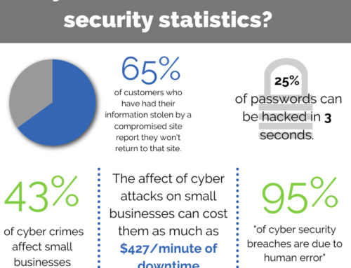 Tips to Keeping your Website Secure